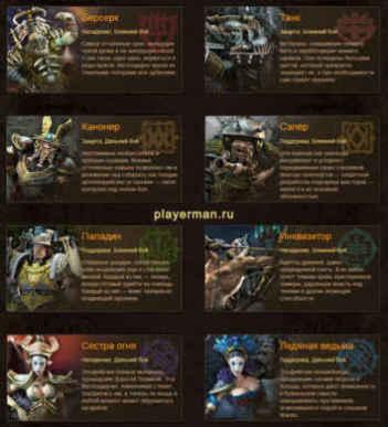 Классы персонажей в игре Panzar